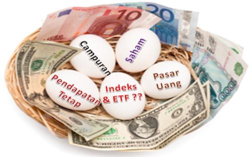 Memilih Investasi Reksadana Bagi Pemula, Memilih Investasi Reksadana Bagi Pemula, Jurnal Suzannita